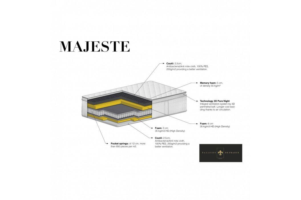 Taštičková matrace s paměťovou pěnou Palaces de France Majeste,180 x 200cm