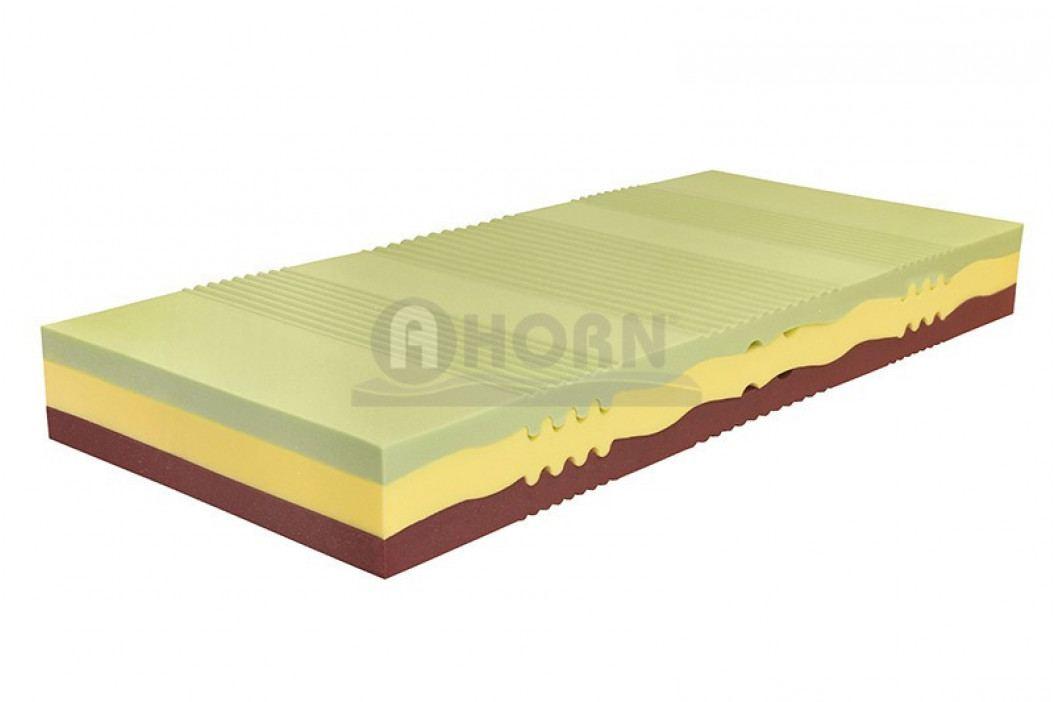 Ahorn Matrace CARINA 80x200