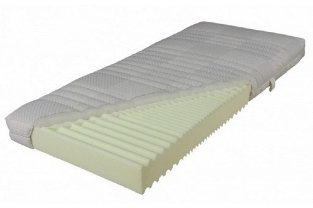 Kolo Pěnová matrace Santorin H3 200x200cm