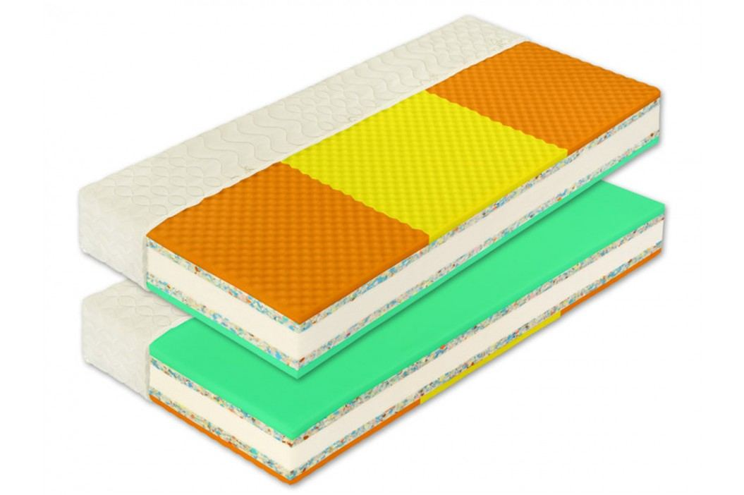 Matrace HEUREKA PLUS 100x200x24 cm, 1+1 ZDARMA
