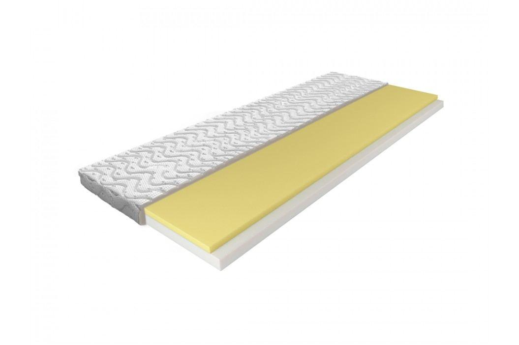 Dětská matrace BLANKA 80x160 cm, potah jersey neprošívaný