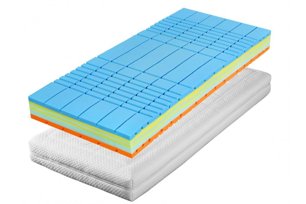 Matrace TREVIS 80x200x20 cm, 1+1 ZDARMA obrázek inspirace