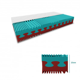 Pěnová matrace PREMIUM 23 cm 120 x 200 cm Ochrana matrace: BEZ chrániče matrace