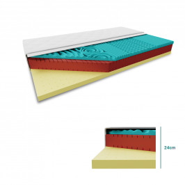 Antibakteriální matrace LATEX 24 cm 180 x 200 cm Ochrana matrace: BEZ chrániče matrace