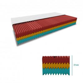 Pěnová matrace 1+1 ROYAL 21 cm 2 ks 90 x 200 cm Ochrana matrace: BEZ chrániče matrace