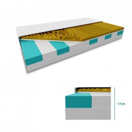 Sendvičová matrace 1+1 VISCO MEMORY 17 cm 2 ks 90 x 200 cm Ochrana matrace: BEZ chrániče matrace