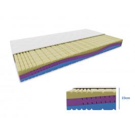 Pěnová matrace MAGNIA 23 cm 160 x 200 cm Ochrana matrace: BEZ chrániče matrace