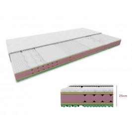 Pěnová matrace ORRIA 25 cm 160 x 200 cm Ochrana matrace: BEZ chrániče matrace