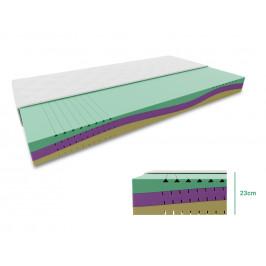 Pěnová matrace EUREBIA 23 cm 160 x 200 cm Ochrana matrace: BEZ chrániče matrace