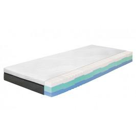 MATERANNI Zdravotní matrace Cappa 200x90 cm