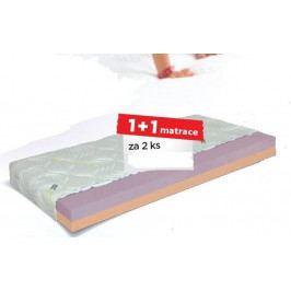 Matrace Zdeněk 20 cm - MT