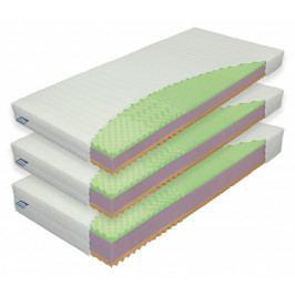 Zdravotní matrace Klasik plus 20 cm - MT