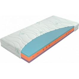 flexibilní matrace v akci 1+1 zdarma