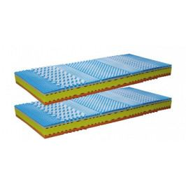 Matrace Jena Soft Sleep, 2ks - 90x200x24