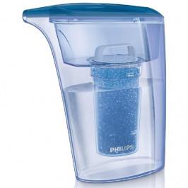 Philips GC024/10
