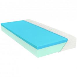 Sleeptex MATRACE, H1 = měkká do cca 65kg, H2 = střední do cca 80kg, 90/200 cm - krémová