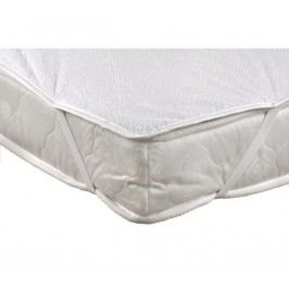 Chránič matrace nepropustný polyuretan + froté , 90 x 200 cm