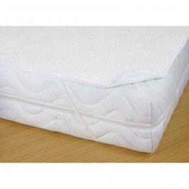 Bellatex chránič matrace s PVC zátěrem, nepropustný, 90 x 200 cm