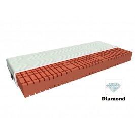 Pěnová matrace - BRW - Flexo - 200x160 cm