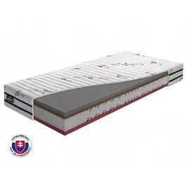 Pěnová matrace Benab Ontario 200x140 cm (T4/T3)