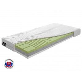Pěnová matrace Benab Memory Supra 195x90 cm (T4/T5)
