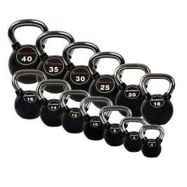inSPORTline Ketlebel Profi 4-40 kg