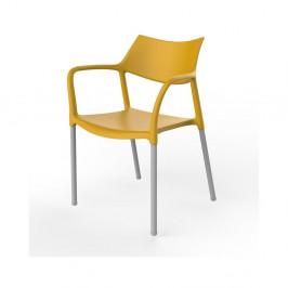 Sada 2 žlutých zahradních židlí Resol Splash