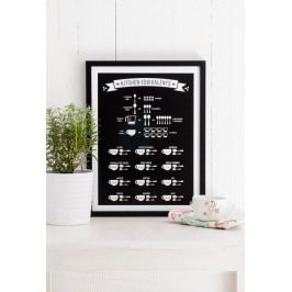 Černý plakát Follygraph Kitchen Equivalents, 30x40cm
