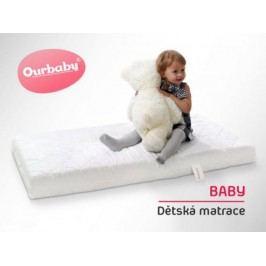 Forclaire Dětská matrace BABY - 120x60 cm