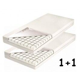 Kolo Pěnová matrace Protect 90x200cm 1+1 PU-BW