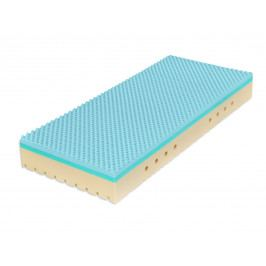 Matrace SUPER FOX BLUE Wellness 160x200x22 cm