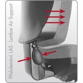 Antares Nastavitelná hloubka sedáku