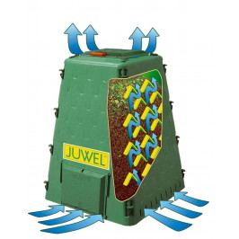 LANIT PLAST, s.r.o. kompostér JUWEL AEROQUICK 420